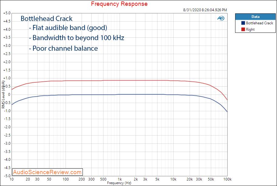 Bottlehead Crack Headphone Amplifier Frequency Response Audio Measurement.png