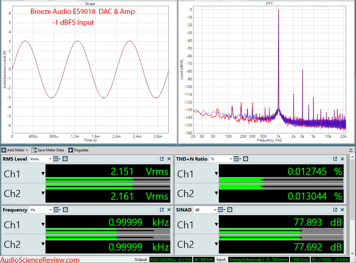 Breeze Audio ES9018  DAC Audio Measurements.png