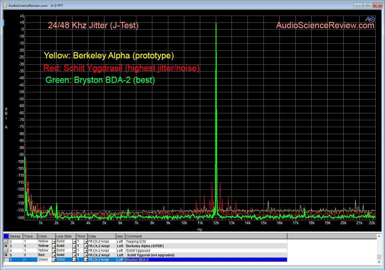 Bryston BDA-2 DAC Jitter Measurement.png