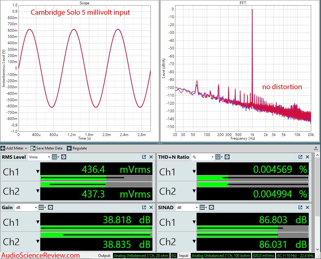 Cambridge Audio Solo Audio Measurements.png