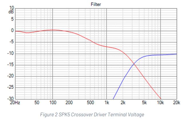 Celuaris Purifi SPK5 Crossover Electrical Response.png