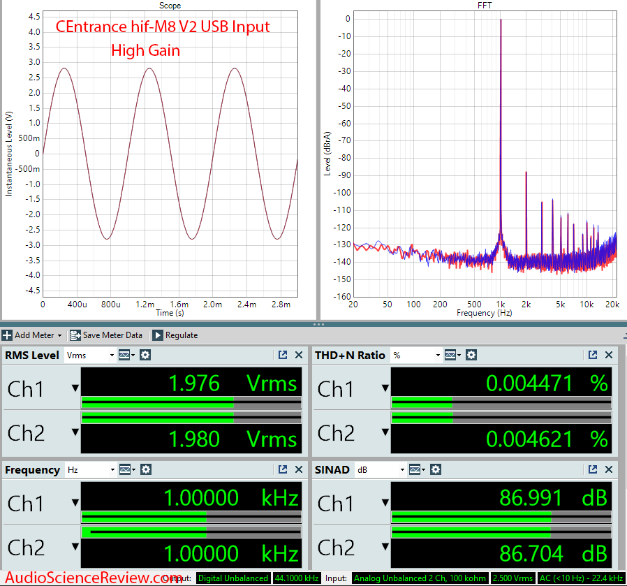 CEntrance HiFi-M8 V2 Measurements USB.png