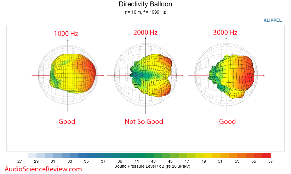 Chane A1.5 Baloon 3-d Measurements back panel Bookshelf Speakers.png