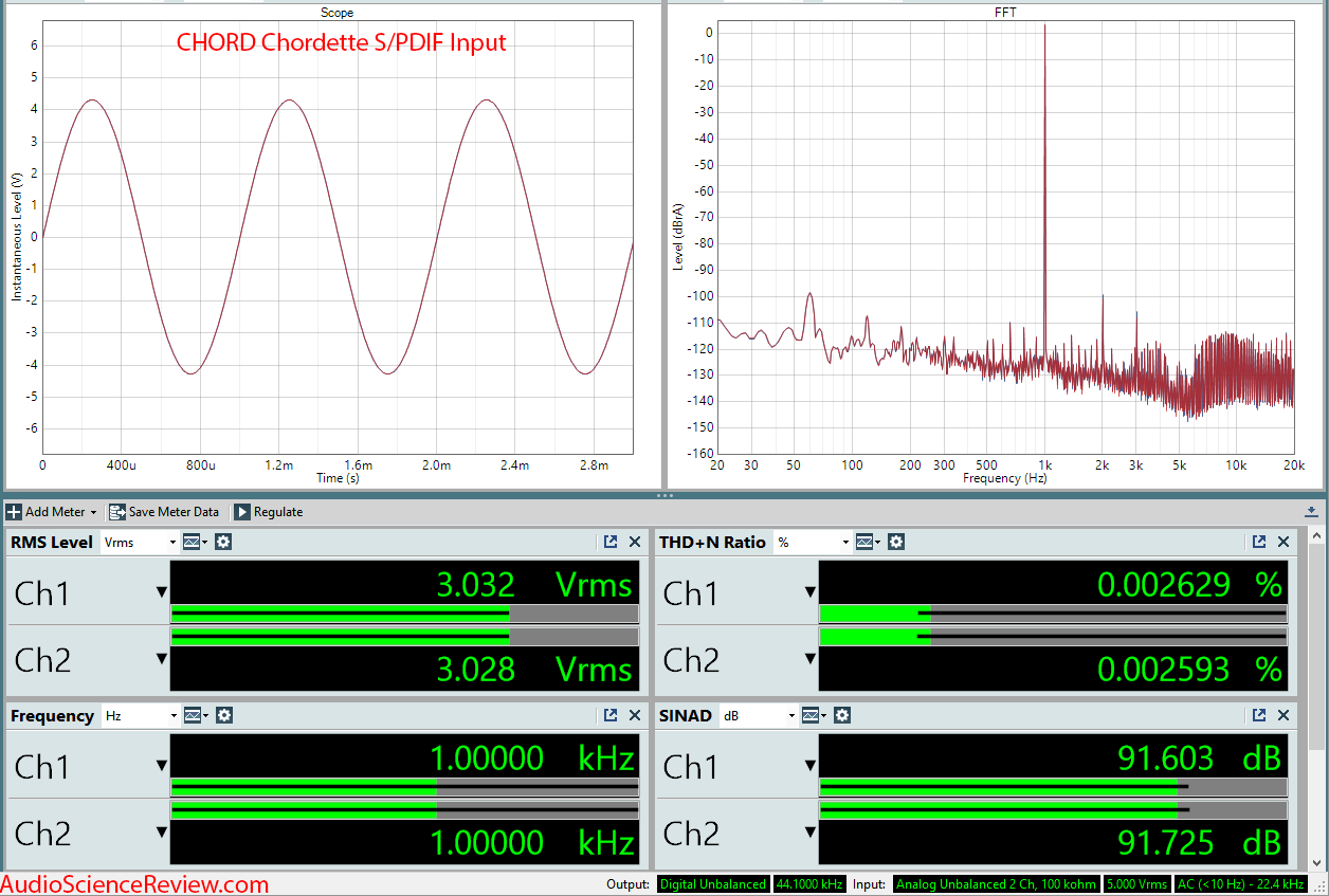 CHORD Chordette DAC Measurements.png