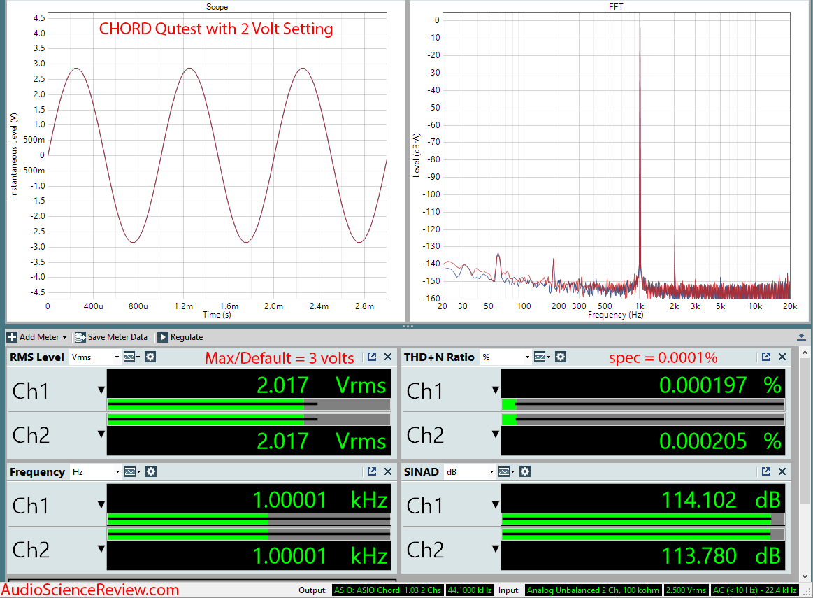 CHORD Qutest DAC Measurements.png