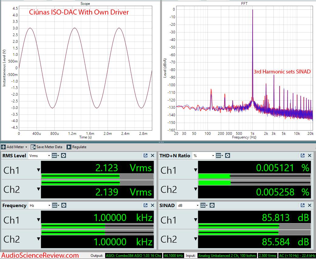 Ciúnas ISO-DAC Audio Measurements.png