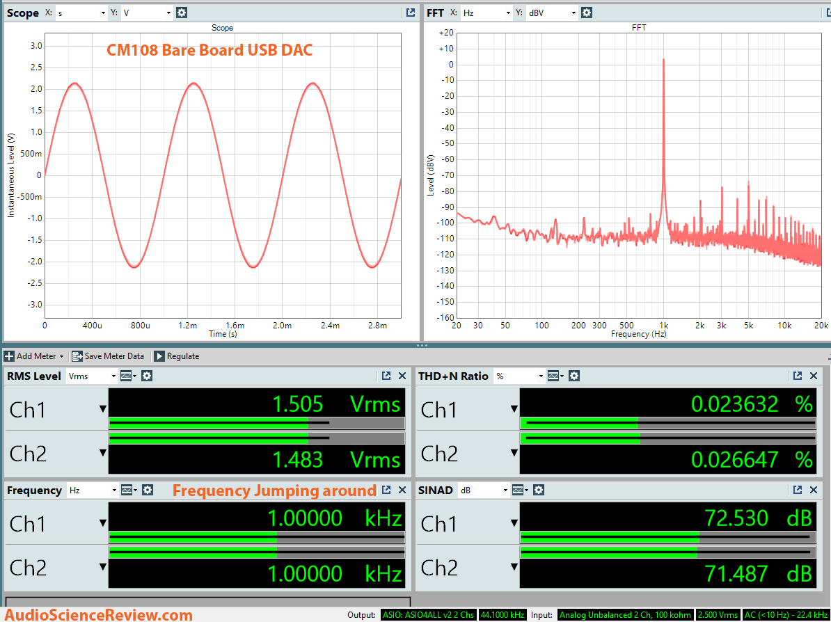 CM108 Bare Board USB DAC Dashboard Measurement.png