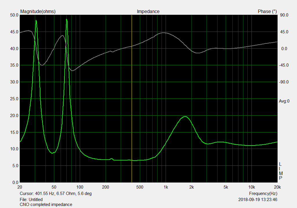 cno_compl_impedance.png
