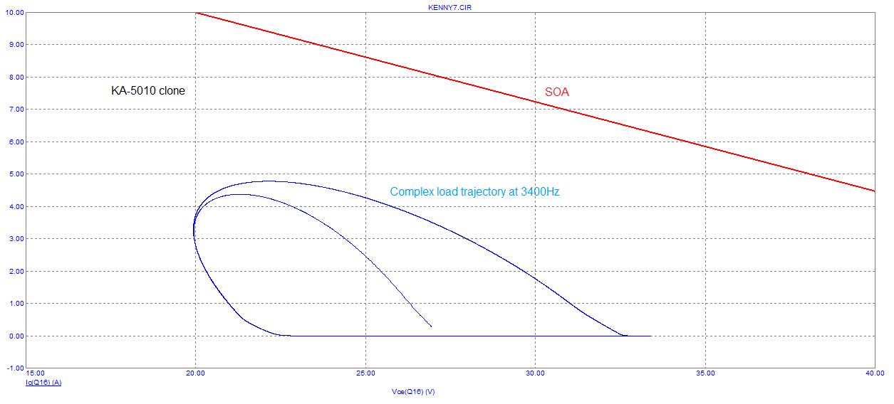 complex_load_SOA_ka5010.png