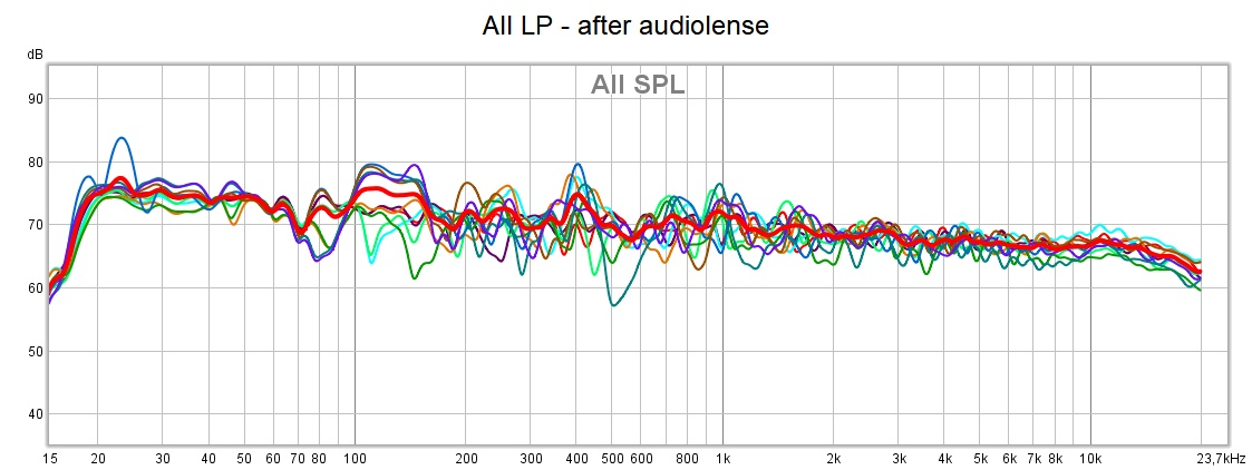 Config 1 - All Listening positions after Audiolense.jpg