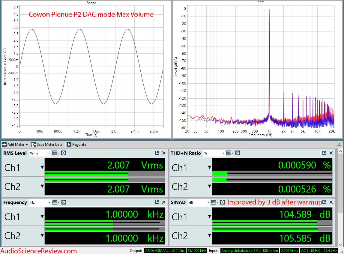 Cowon Plenue P2 portable audio player Audio Measurements.png