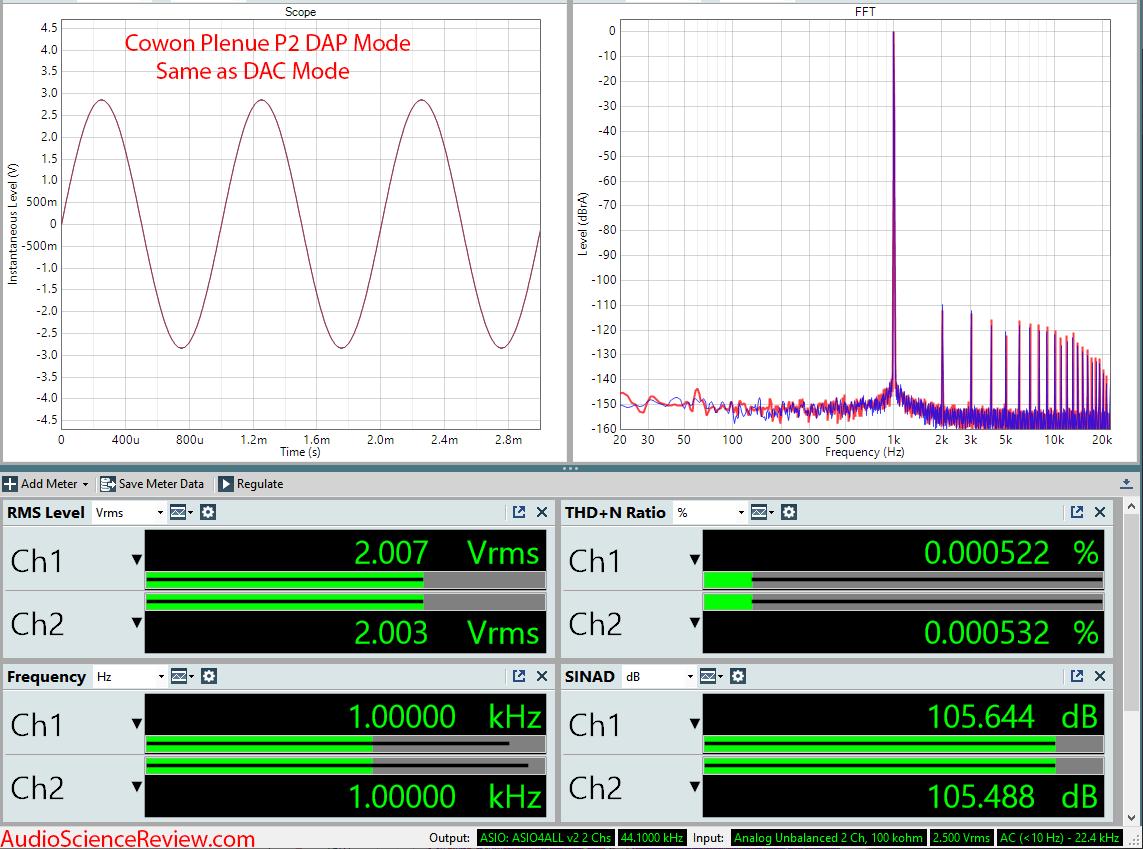 Cowon Plenue P2 portable audio player DAP Audio Measurements.png