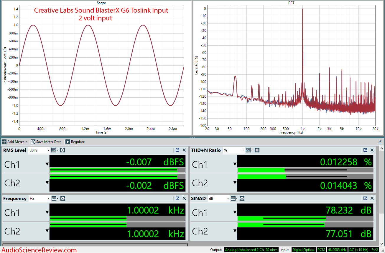 Creative Labs Sound BlasterX G6 ADC Audio Measurements.png