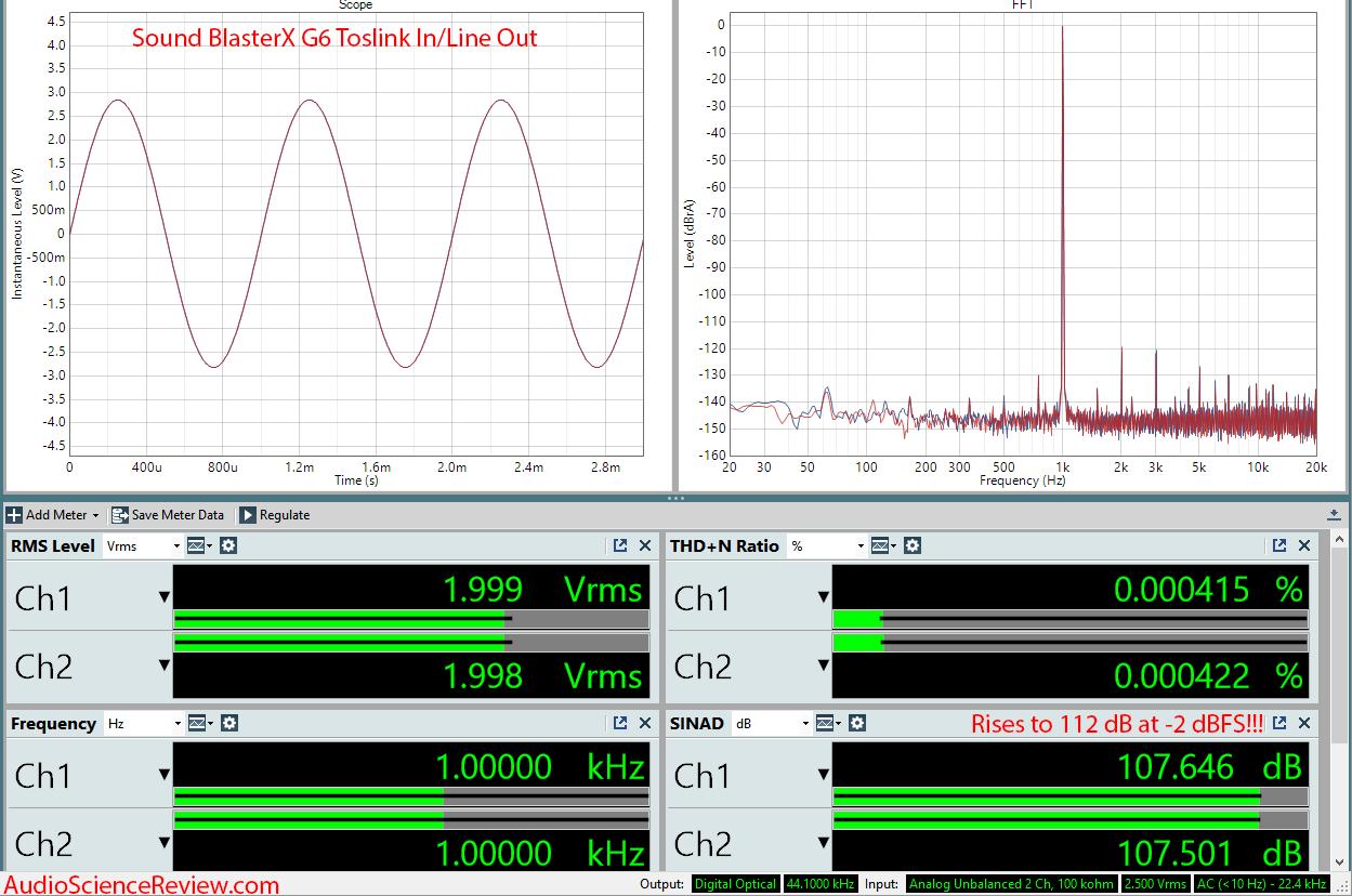 Review and Measurements of Marantz AV8805 AV Processor | Page 16