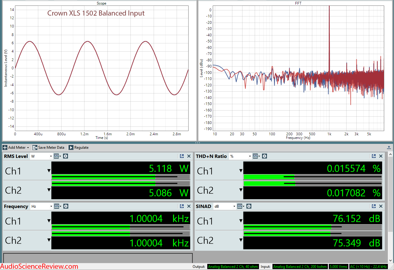 Crown XLS 1502 Amplifier  Measurements.png