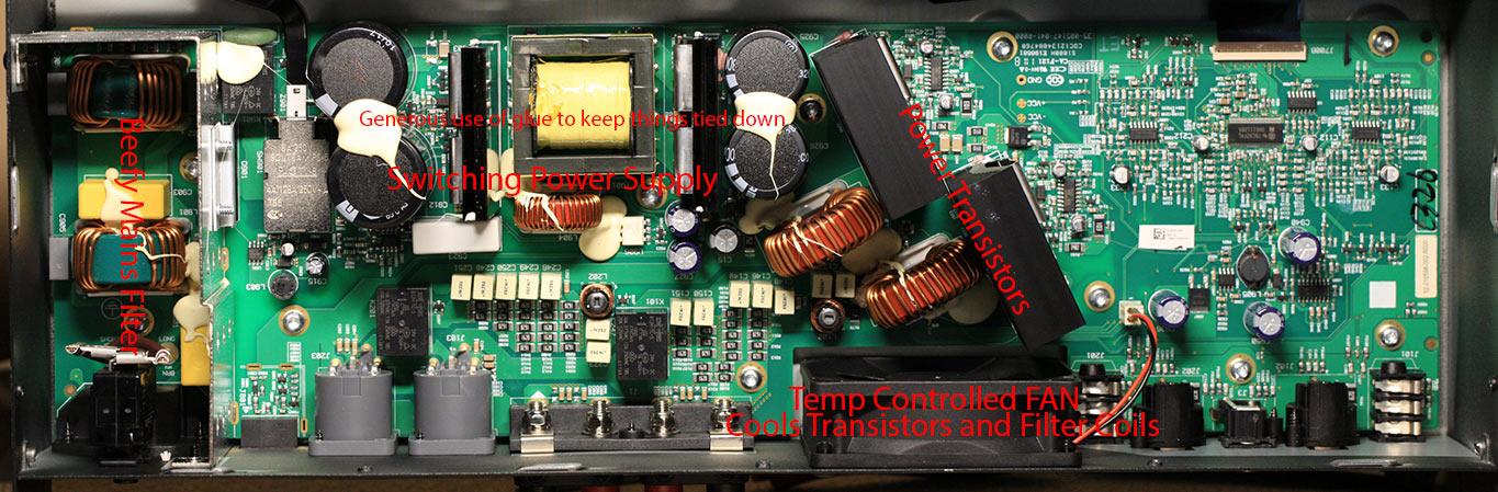 Review and Measurements of Crown XLS 1502 Amp | Audio