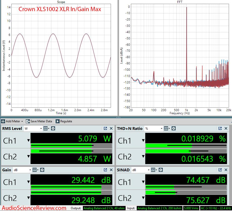 Crown XLS1002 Rackmounted Pro Amplifier Audio Measurements.png