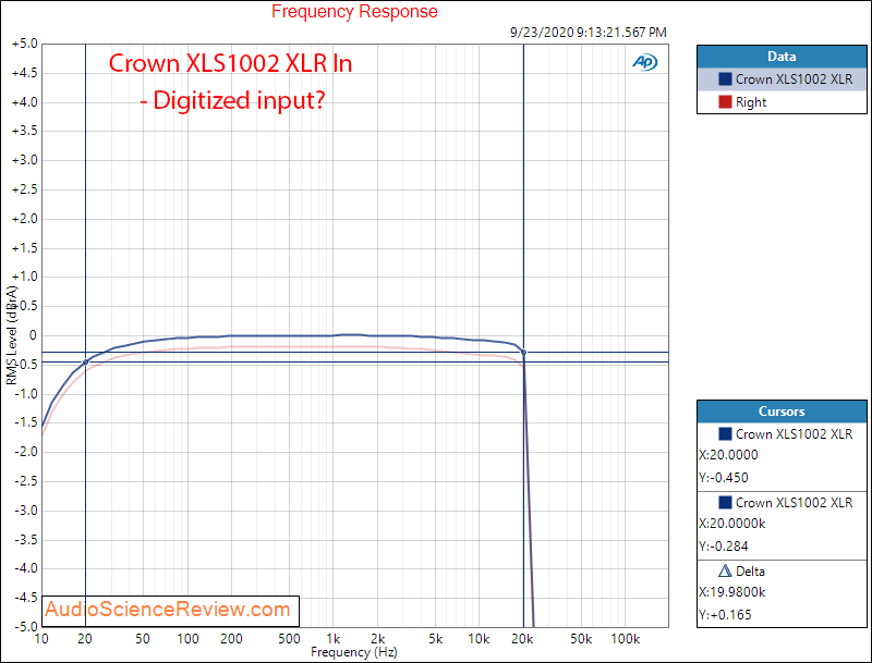 Crown XLS1002 Rackmounted Pro Amplifier Frequency Response Audio Measurements.png