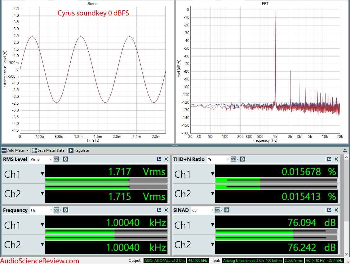 Cryus Soundkey Audio Measurements.png