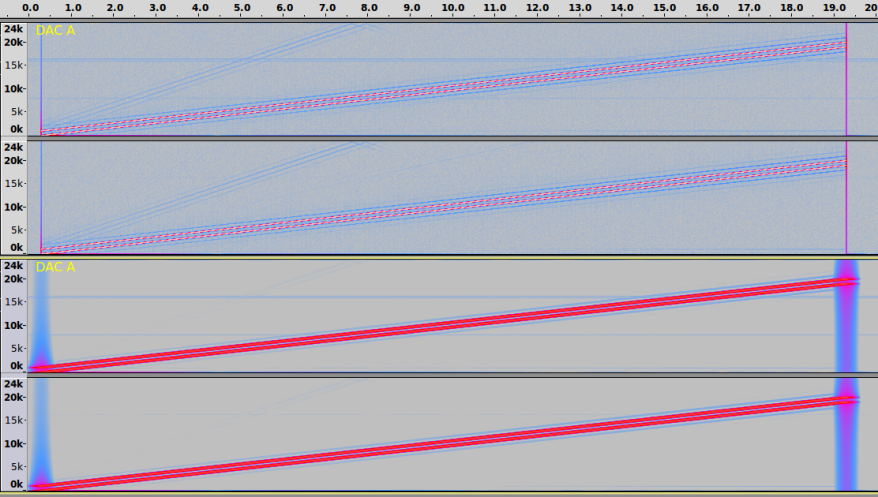 DAC A two FFT sizes.png