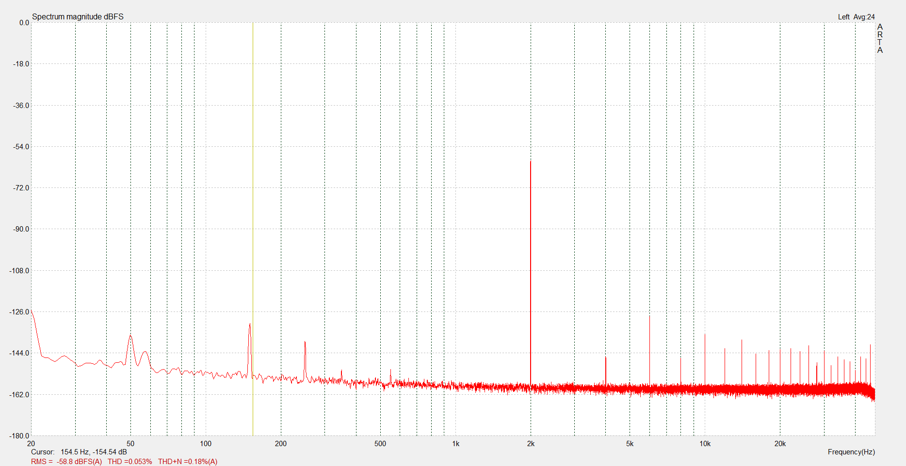 dam1021 -60dB FFT.png
