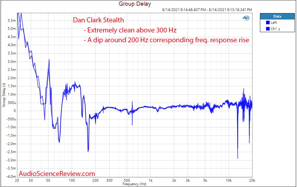Dan Clark Stealth group delay Measurements headphone.png