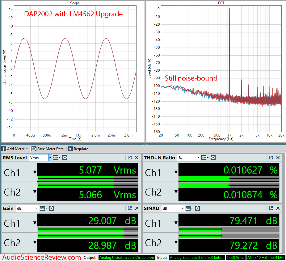 DAP2002 Measurements with LM4562 Upgrade Stereo Amplifier.png
