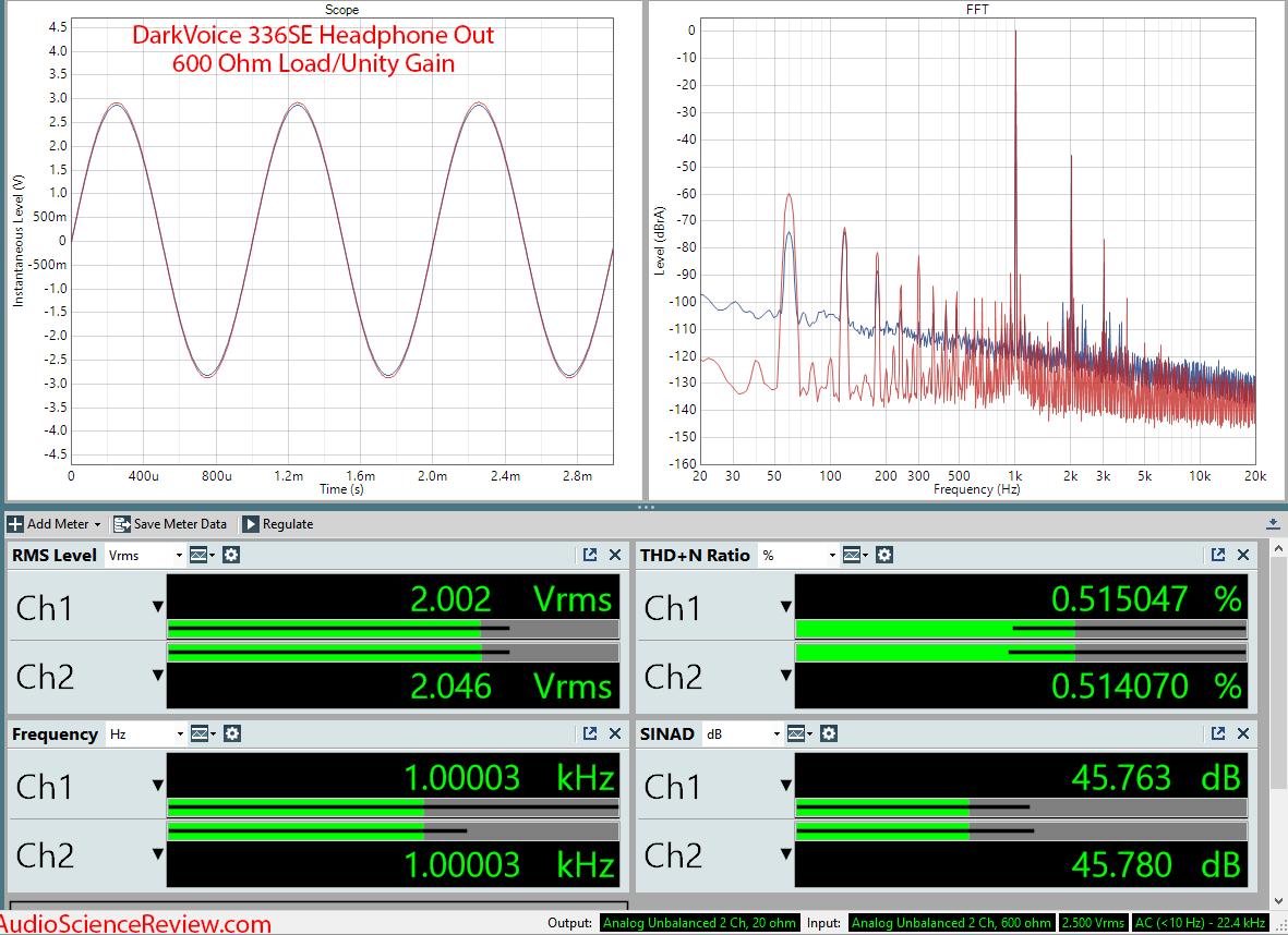 DarkVoice 336SE OTL Tube Headphone Amplifier headphone Measurements.png
