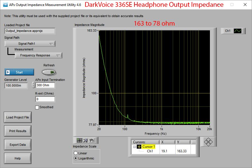 DarkVoice 336SE OTL Tube Headphone Amplifier headphone output impedance Measurements.png