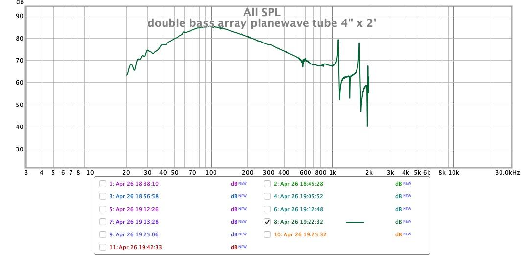 dba planewave tube.jpg