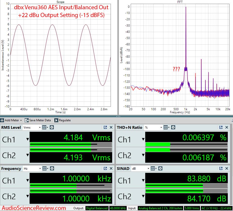 dbx Venu360 DAC Measurements.png