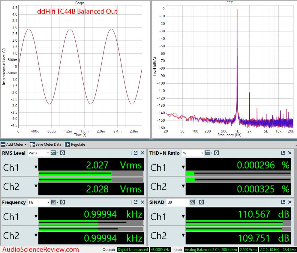 ddHifi TC44B measurements balanced.png