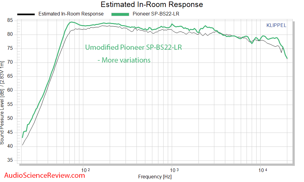 Dennis Murphy Affordable Accuracy Monitor Speaker Pioneer CEA-2034 Spinorma Predicted In-room ...png