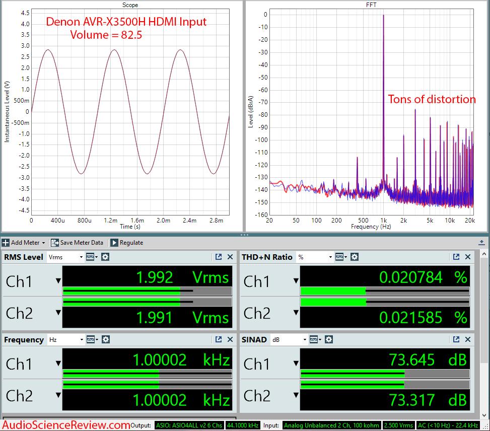 Denon AVR-3500H Audio Video Receiver DAC HDMI Audio Measurements.png
