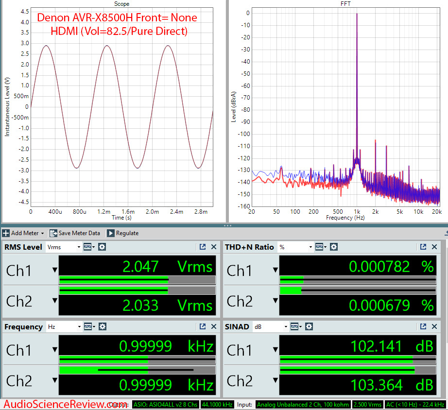 Denon AVR-X8500H Surround Sound AVR HDMI DAC Audio Measurements.png