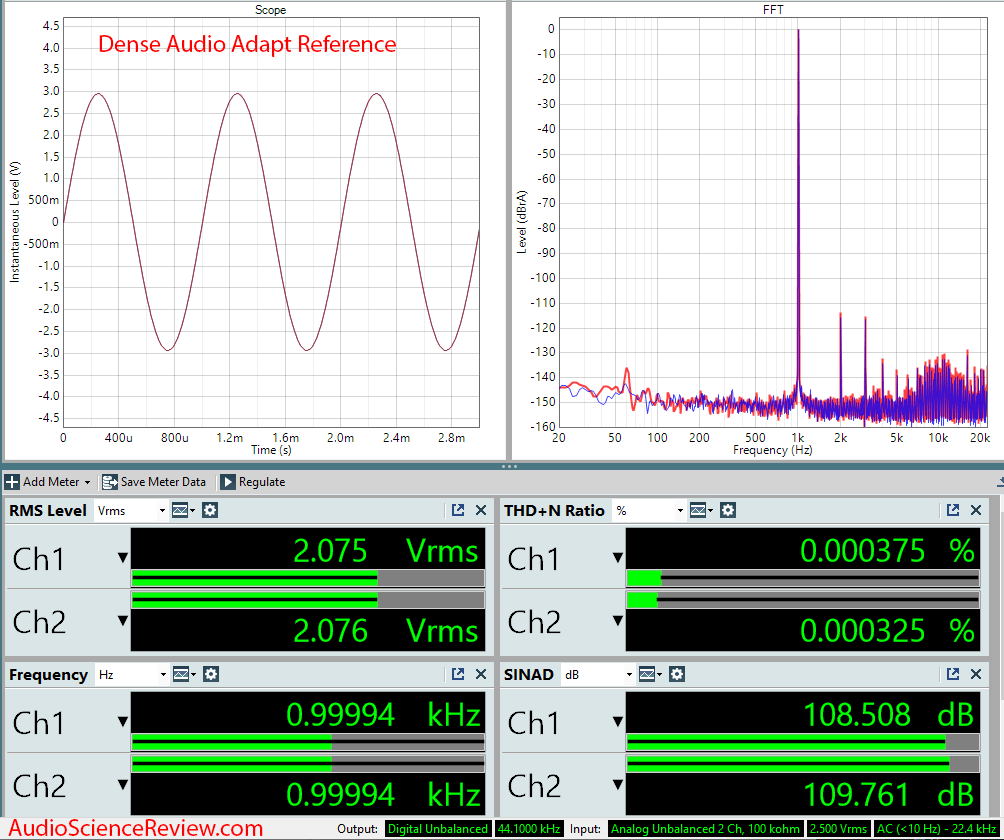 Dense Audio Reference DAC and Headphone Amplifier Audio Measurements.png