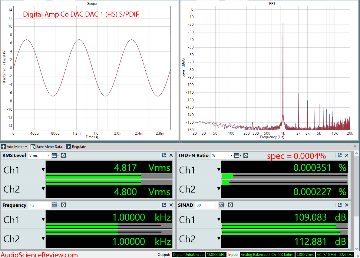 Digital Amp Company DAC DAC HS Measurements.png