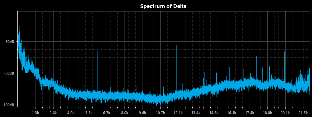 digital spectrum delta.png