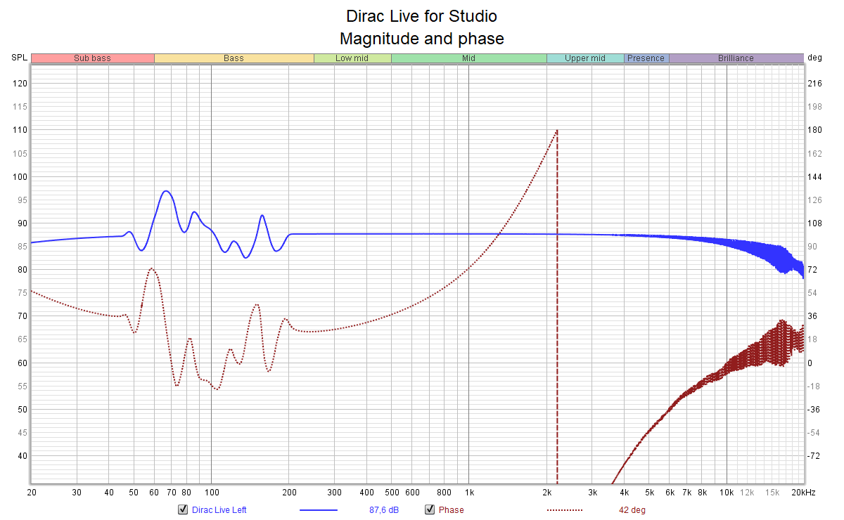 Dirac Live for Studio - FR.png