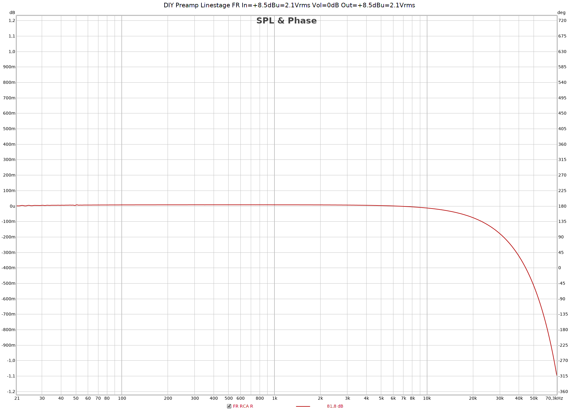 DIY Preamp Linestage FR In=+8.5dBu=2.1Vrms Vol=0dB Out=+8.5dBu=2.1Vrms.png