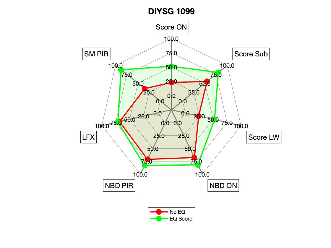 DIYSG 1099 Radar.png