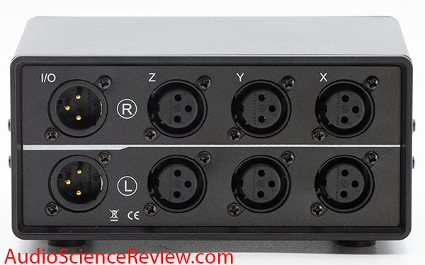 Douk MC103-Pro XLR switcher Back panel connectors Audio Review.jpg
