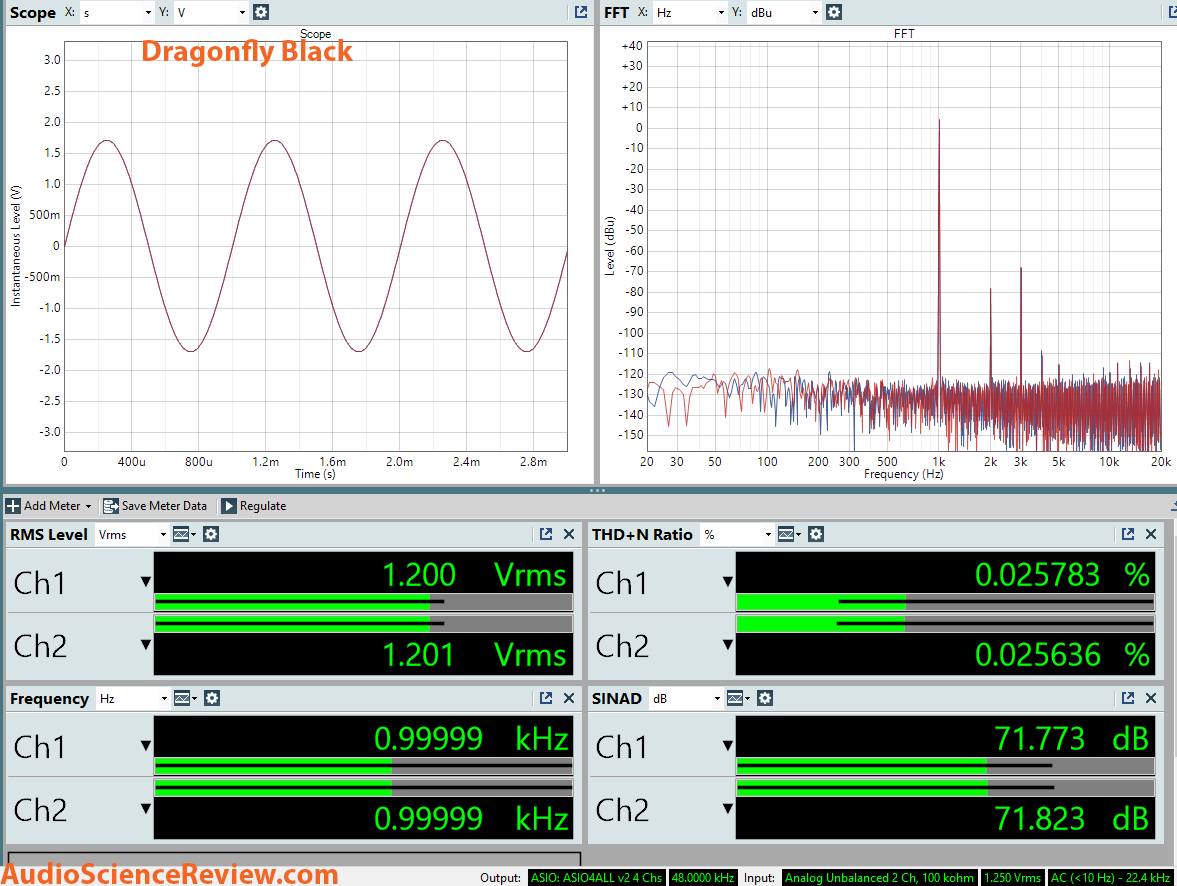 Dragonfly Black DAC dashboard measurement.png