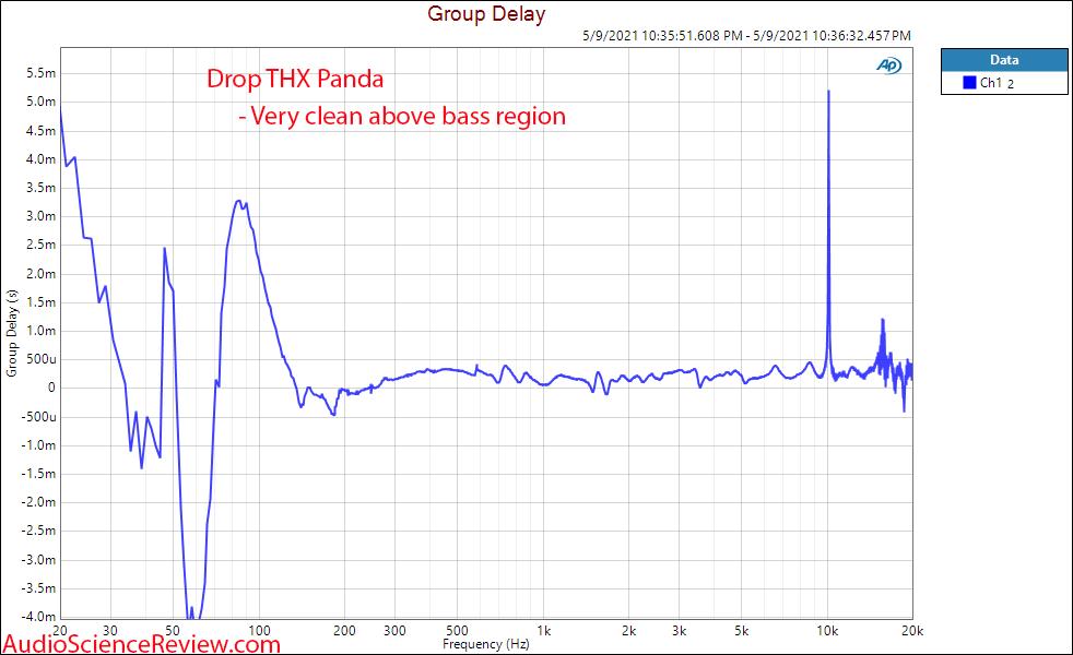 Drop THX Panda Group Delay measurements Headphone.png