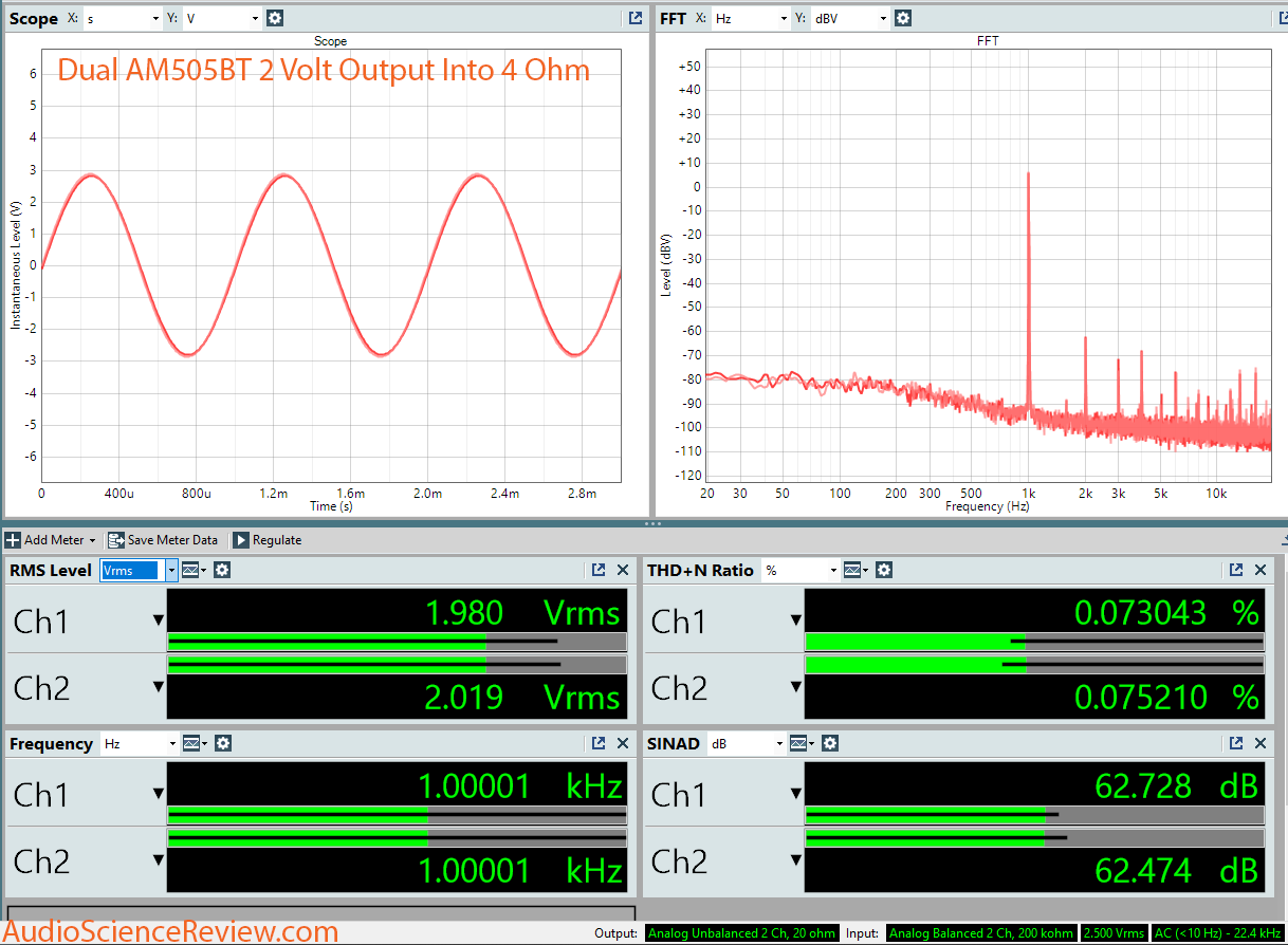 Dual AM505BT Dashboard Measurement.png