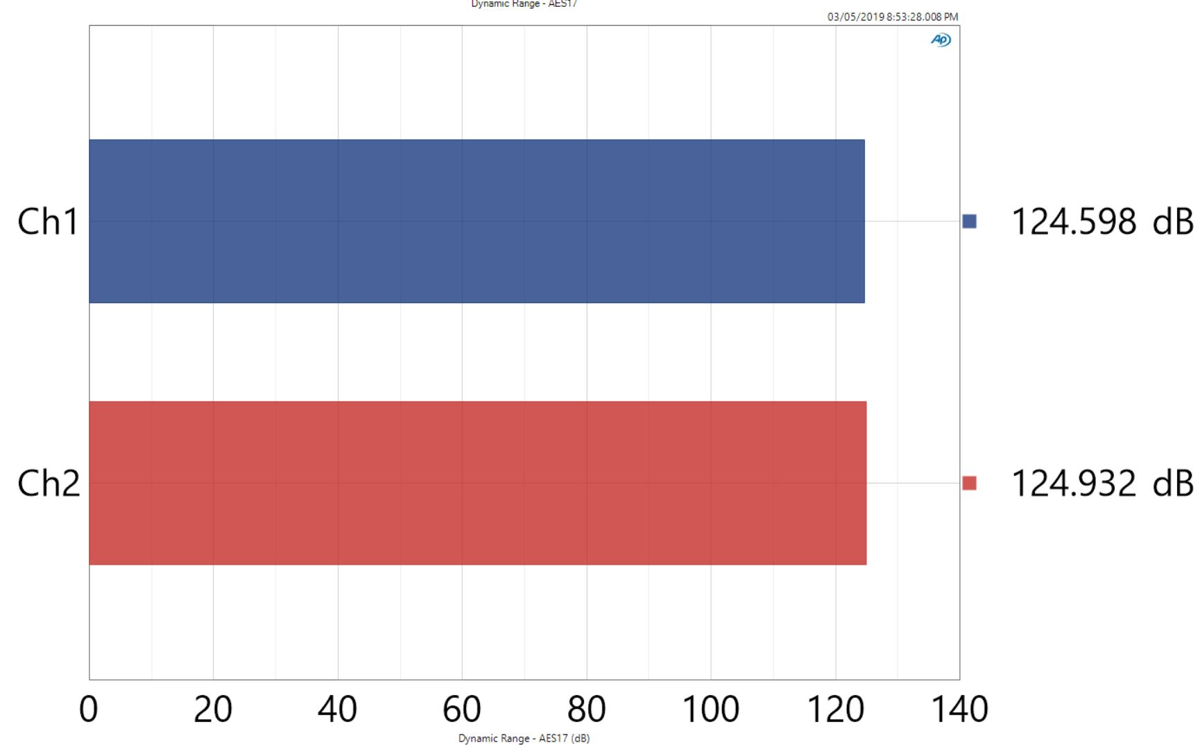 Dynamic Range (XLR).JPG
