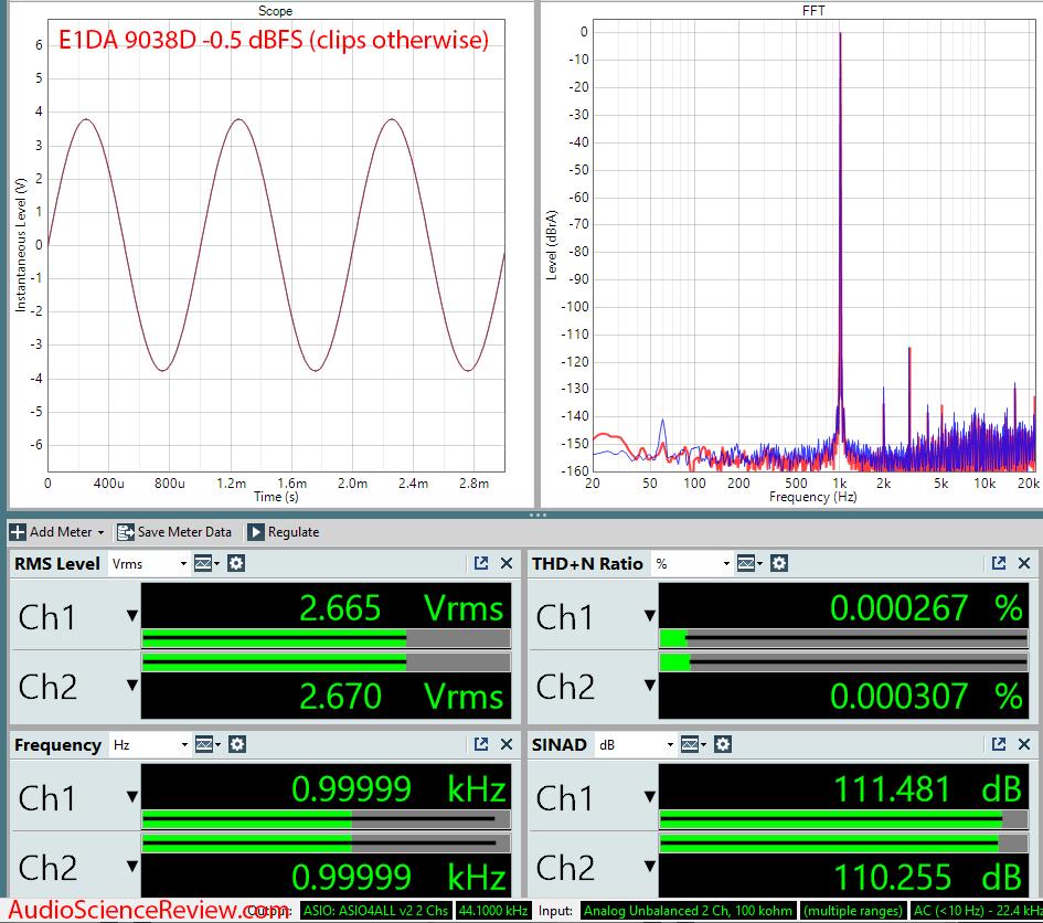 E1DA 9038D Measurements DAC Headphone Amp.png