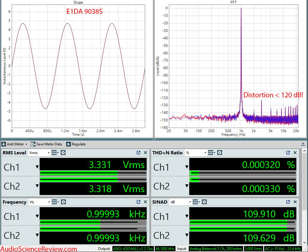 E1DA Portable DAC and Balanced Headphone Amplifier Audio Measurements.png