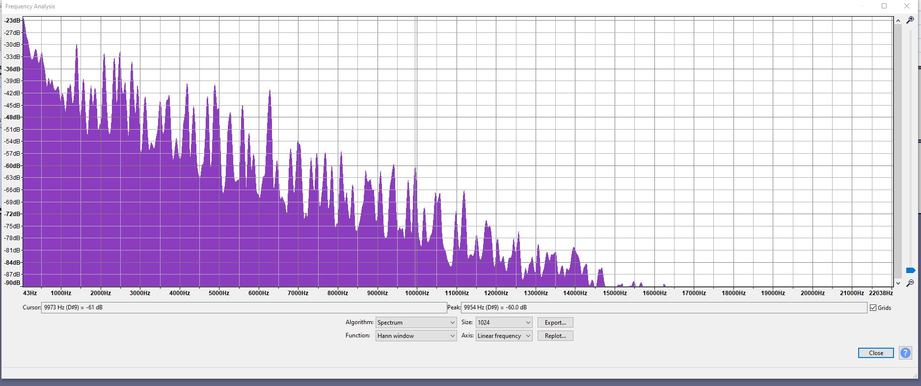 e30_bagpipe_freq_analysis.PNG