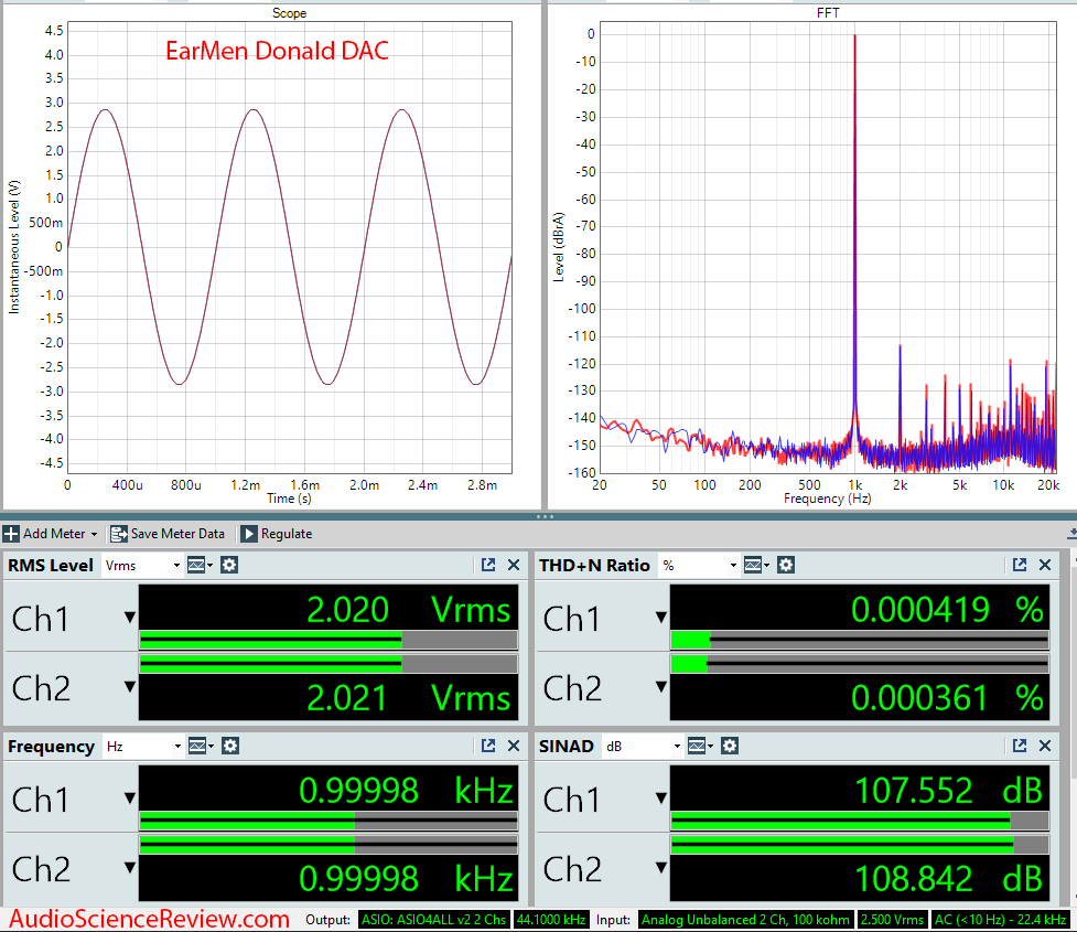 Earmen Donald USB DAC Audio Measurements.png